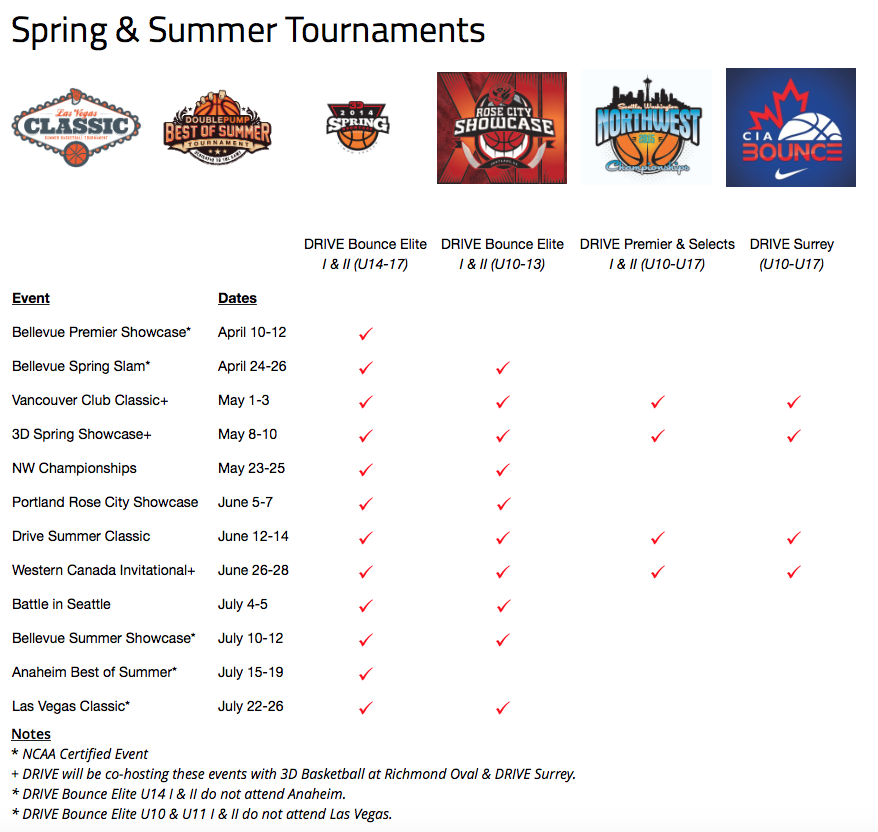 Revised-Spring-Summer-Schedule